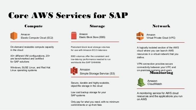Deploying SAP Workloads on Red Hat Enterprise Linux on AWS