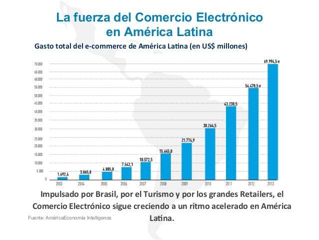 Tendencias y Desafios del Comercio Electronico y los