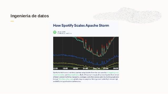 Ingenieria de datos