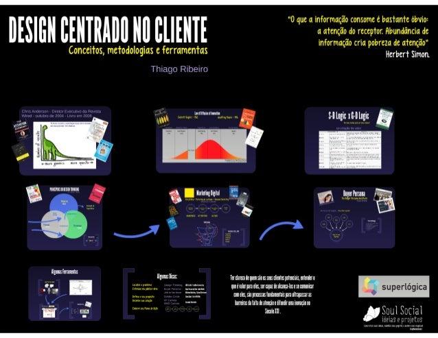 Webinar Design Centrado no Cliente