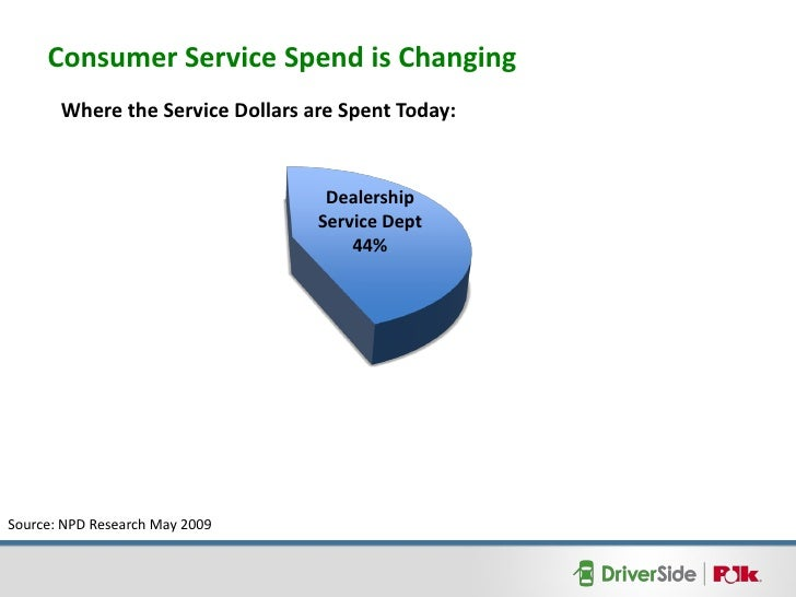 the difficulties of service marketing It is a direct challenge to business owners to define an inbound marketing strategy to encourage those who are ready to buy to contact you regardless of whether you are marketing to businesses (b2b) or consumers (b2c), attracting your prospects to your brand, product or service is done through.