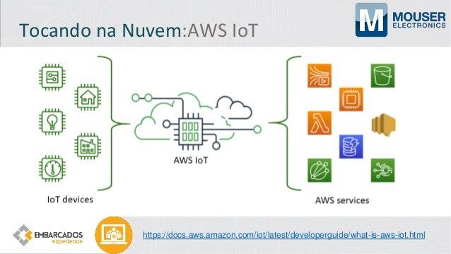 Tocando na Nuvem:AWS IoT:Segurança https://github.com/aws-samples/aws-iot-esp32-arduino-examples