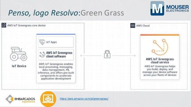 Penso, logo Resolvo:IoT Edge https://docs.microsoft.com/pt-br/azure/stream-analytics/stream-analytics-edge