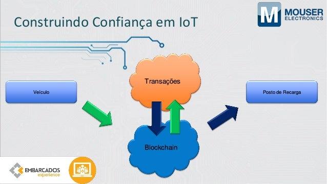 Além da IoT Pensando Projetos de IoT
