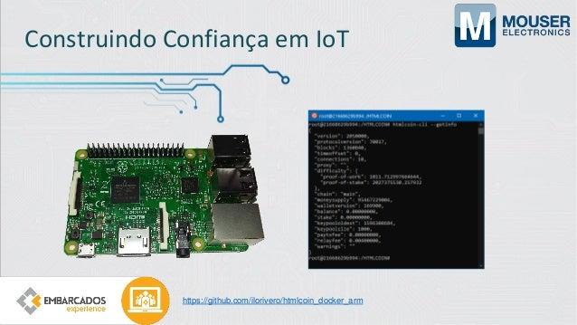 Pensando Projetos de IoT Problema Hardware Firmware Middleware Nuvem Aplicação Usuário Problema Usuário Hardware Firmware ...