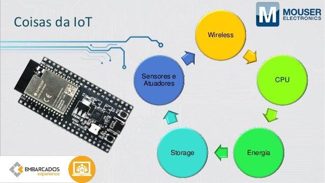Coisas da IoT:atuadores