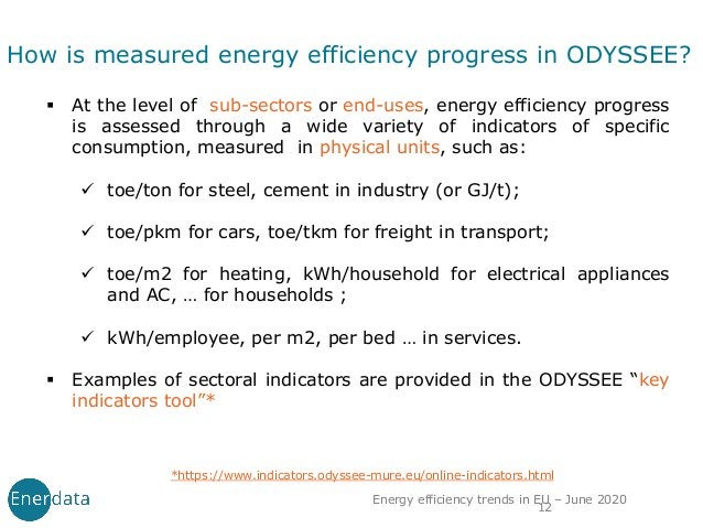 12 How is measured energy efficiency progress in ODYSSEE? ▪ At the level of sub-sectors or end-uses, energy efficiency pro...
