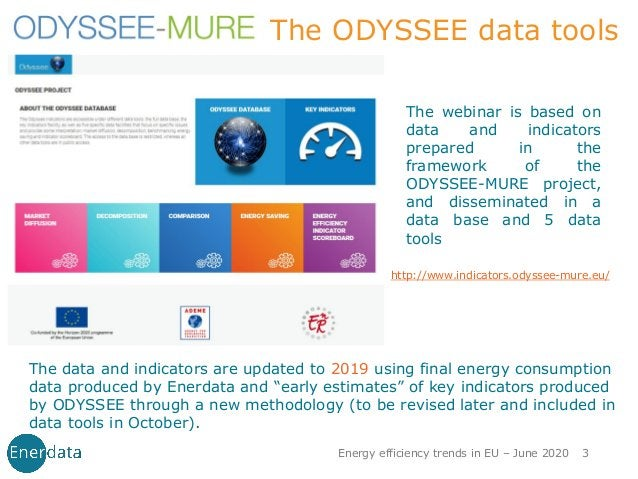 Energy efficiency trends in EU – June 2020 3 The ODYSSEE data tools http://www.indicators.odyssee-mure.eu/ The data and in...
