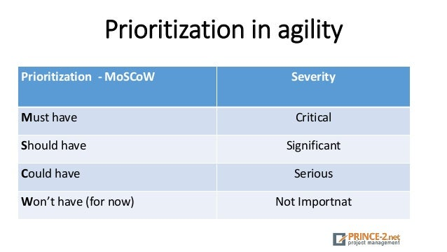 Prioritization in agility Prioritization - MoSCoW Severity Must have Critical Should have Significant Could have Serious W...