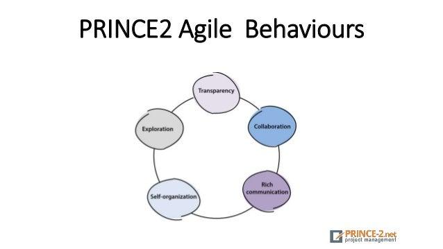 PRINCE2 Agile Behaviours