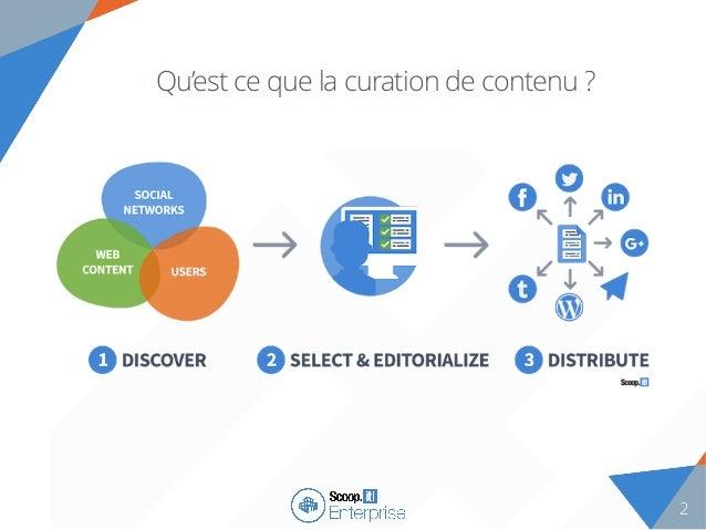 Webinar engagement curation Slide 2