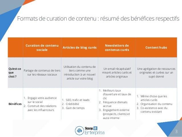 Webinar engagement curation Slide 3