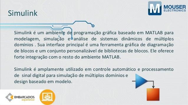 Code Verification and Validation with External Mode O recurso External Mode do Simulink permite que você acelere o process...