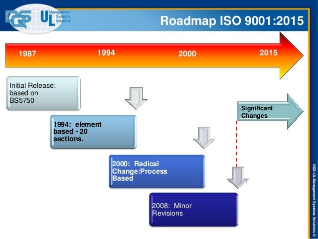 ISO 9001:2015 Overview: Revisions & Impact - Part 1