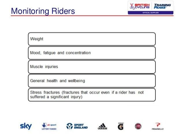 Coaching Individual Athletes