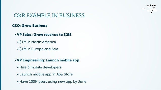 OKR EXAMPLE IN BUSINESS  CEO: Grow Business  • VP Sales: Grow revenue to $2M  • $1M in North America  • $1M in Europe and ...
