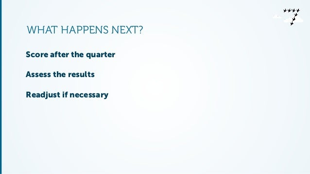 WHAT HAPPENS NEXT?  Score after the quarter  Assess the results  Readjust if necessary