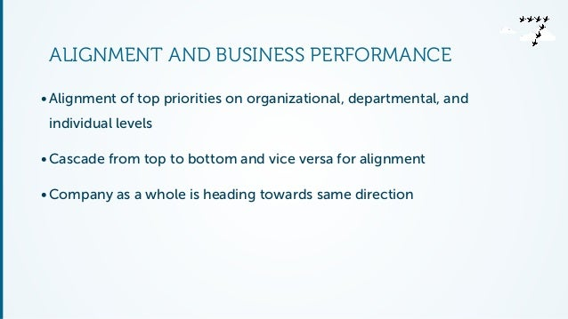 ALIGNMENT AND BUSINESS PERFORMANCE  • Alignment of top priorities on organizational, departmental, and  individual levels ...