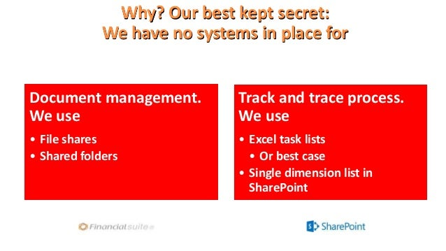 Why? Our best kept secret: We have no systems in place for Document management. We use • File shares • Shared folders Trac...