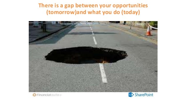 There is a gap between your opportunities (tomorrow)and what you do (today)
