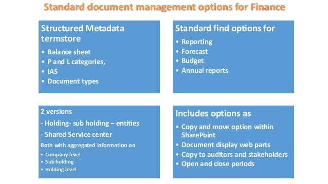 Standard document management options for Finance Structured Metadata termstore • Balance sheet • P and L categories, • IAS...