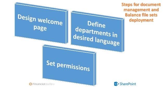 Steps for document management and Balance file sets deployment