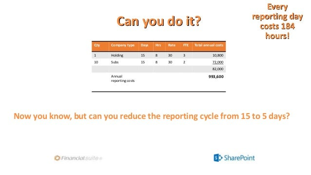 Can you do it? Now you know, but can you reduce the reporting cycle from 15 to 5 days? Qty Company type Days Hrs Rate FTE ...