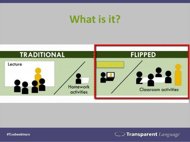 What is it?  #TLedwebinars