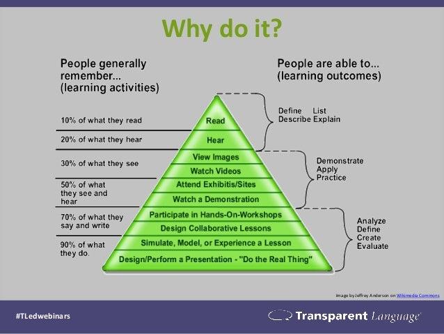 Why do it?  #TLedwebinars  Image by Jeffrey Anderson on Wikimedia Commons