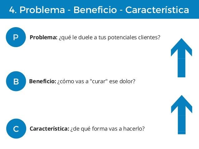 """4. Problema - Beneficio - Característica P Problema: ¿qué le duele a tus potenciales clientes? B Beneficio: ¿cómo vas a """"c..."""