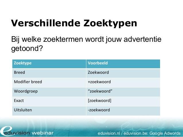 Verschillende Zoektypen eduvision.nl / eduvision.be: Google Adwords Bij welke zoektermen wordt jouw advertentie getoond?