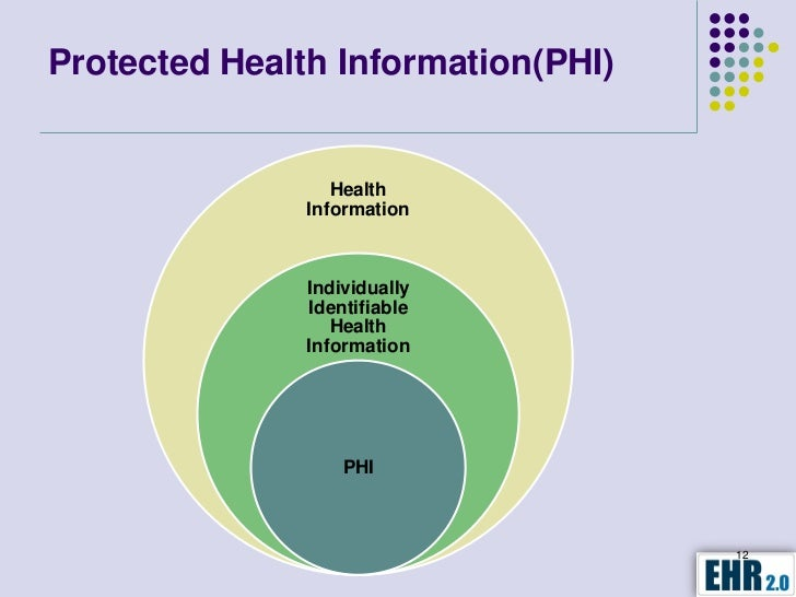 HIPAA HiTech Security Assessment