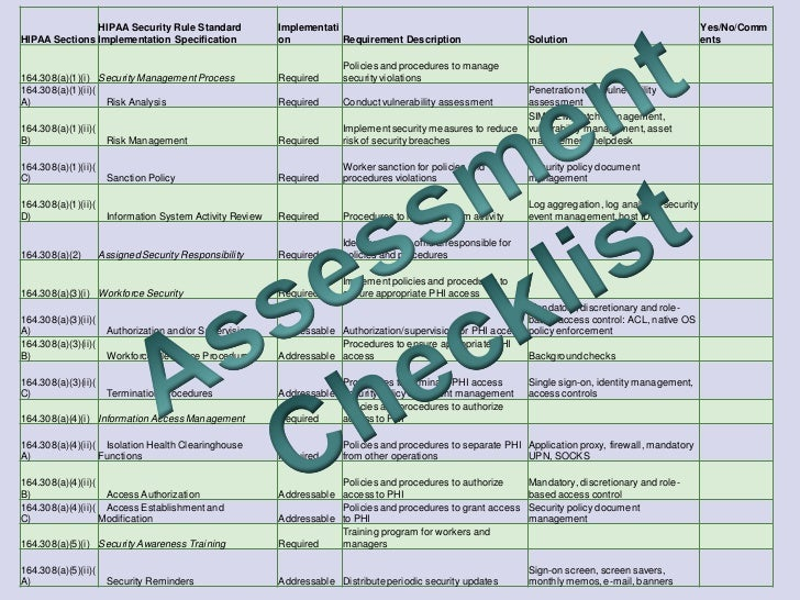 Security Risk Assessment Template Ehr Meaningful Use Security Risk