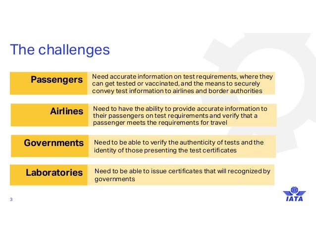 Benefits of IATA Travel Pass? • Universal: built to meet passenger, government and airline needs • Proven: based on existi...
