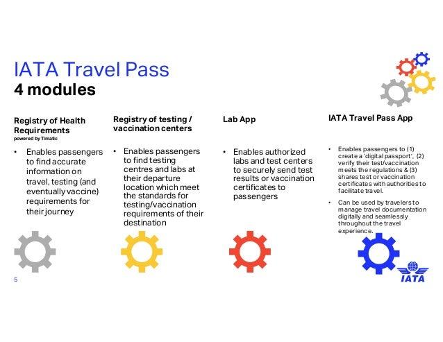 IATA Travel Pass Questions iatatravelpass@iata.org Alan Murray Hayden murrayhaya@iata.org 12 January 202116