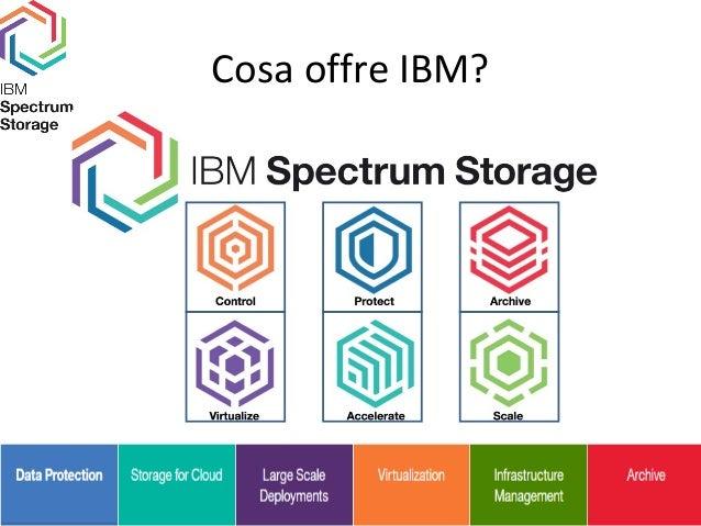 Cosa offre IBM?