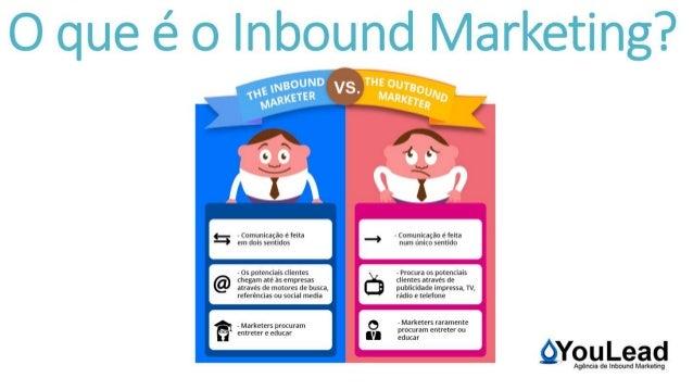 Webinar: O que é o Inbound Marketing?