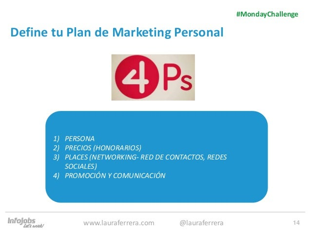 14 Define tu Plan de Marketing Personal 1. Texto 2. Texto #MondayChallenge www.lauraferrera.com @lauraferrera 1) PERSONA 2...