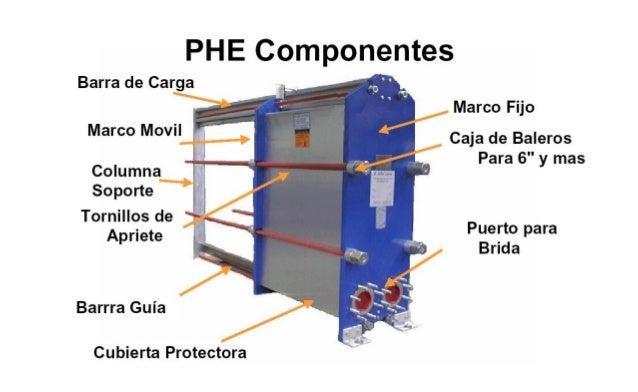 Intercambiador de calor de placas funcionamiento del - Placas de calor ...