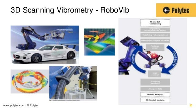 An Introduction to Scanning Laser Vibrometry for Non-Contact