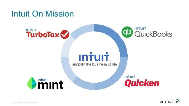 Reporting from the trenches intuit cassandra intuit on mission 2015 datastax all rights reserved thecheapjerseys Gallery