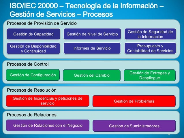 iso 20000 1 pdf download
