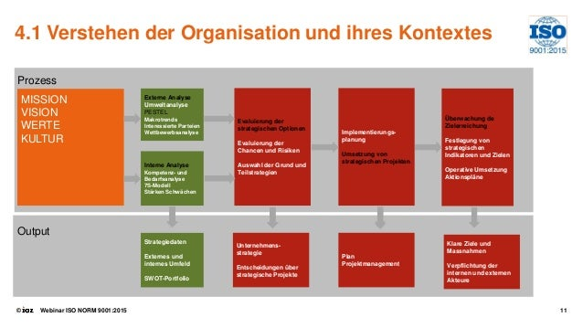 ebook Onlinemarkenkommunikation und Markenloyalität im B2B Segment