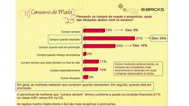 Mais de 99% de cobertura de todos os lares brasileiros.