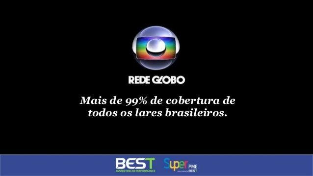 © 2014 Kenshoo, Inc. Confidential and Proprietary Information Seleção Filipão Seleção Brasileira