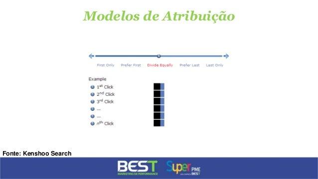 www.best.com.vc | claudio@best.com.vc | 11 97680-5330 / 2898-9598 OBRIGADO !!! PERGUNTAS ????