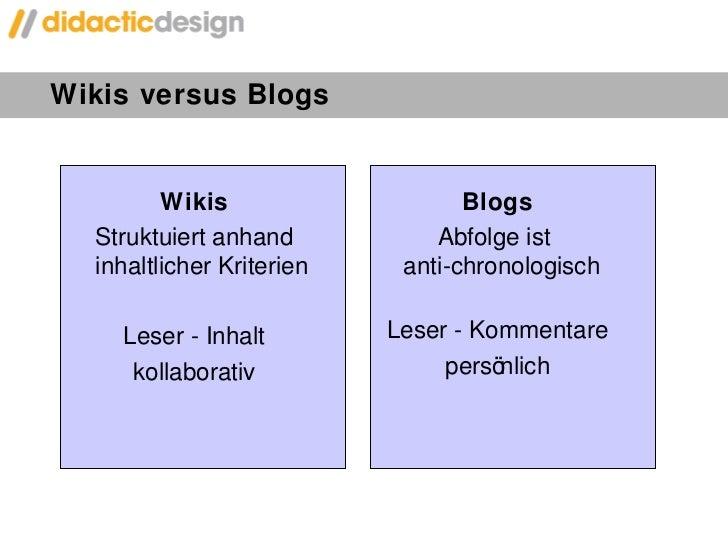 Wikis versus Blogs <ul><li>Wikis </li></ul><ul><li>Struktuiert anhand inhaltlicher Kriterien </li></ul><ul><li>Leser - Inh...