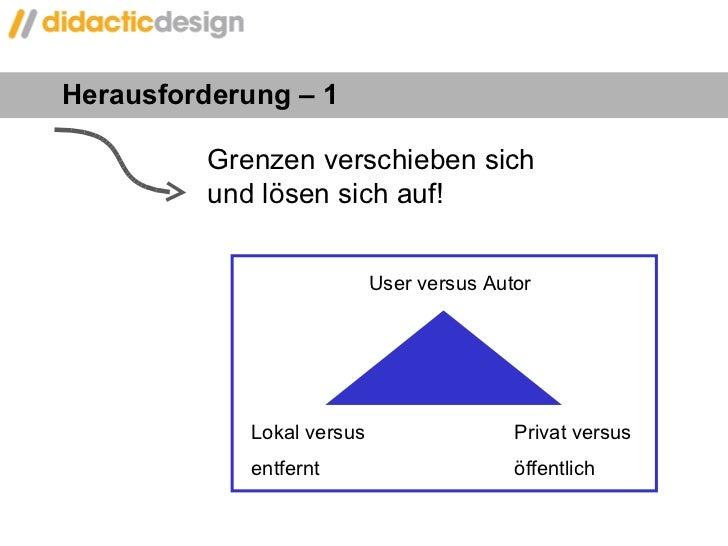 User versus Autor   Lokal versus  Privat versus    entfernt  öffentlich Herausforderung – 1 Grenzen verschieben sich  und ...