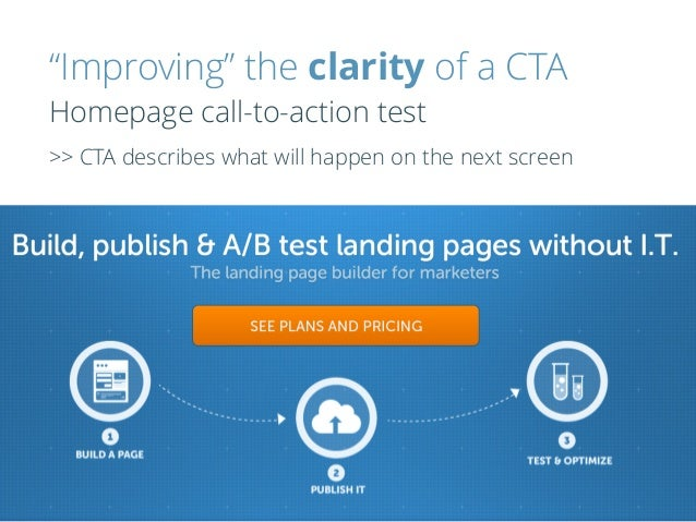 New CTA increased click-throughs to the pricing page by +80%. Looking further down the funnel with KISSmetrics, we uncover...