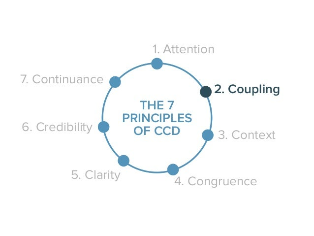 1. Attention 2. Coupling 3. Context 4. Congruence5. Clarity 6. Credibility 7. Continuance THE 7 PRINCIPLES OF CCD THE 7 PR...